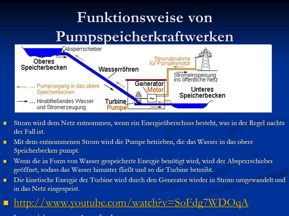 Funktionsweise von Pumpspeicherkraftwerken