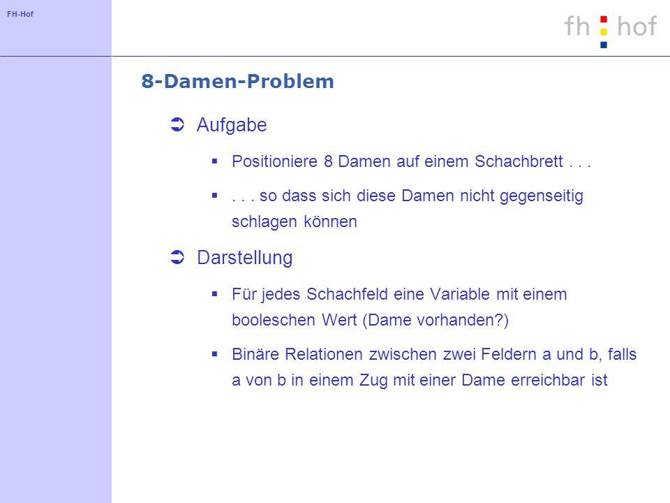 8-Damen-Problem Aufgabe Darstellung