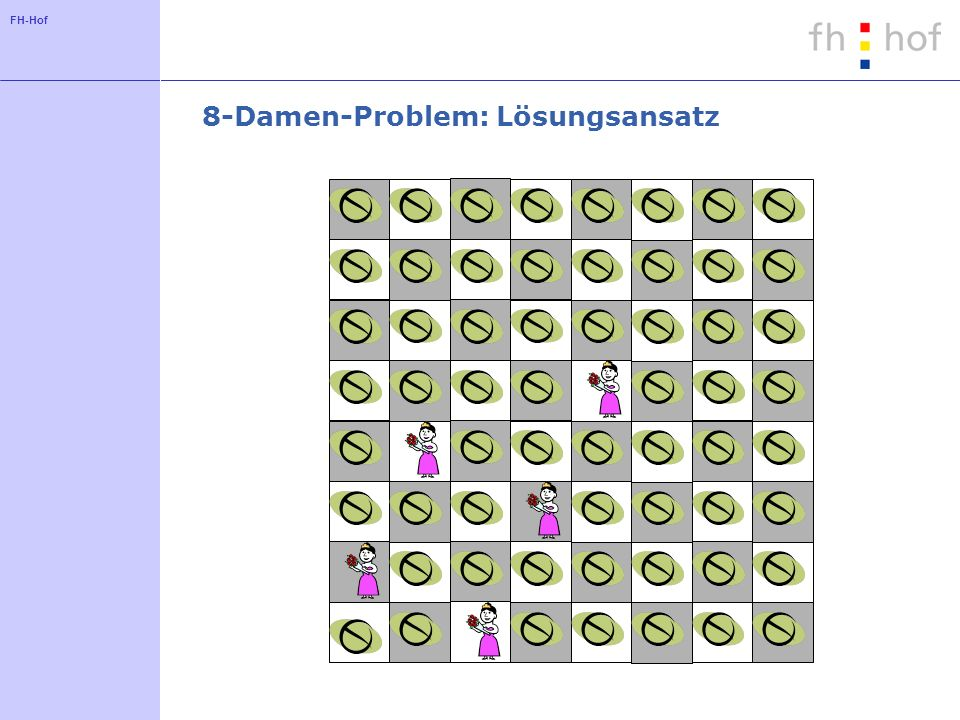 8-Damen-Problem: Lösungsansatz