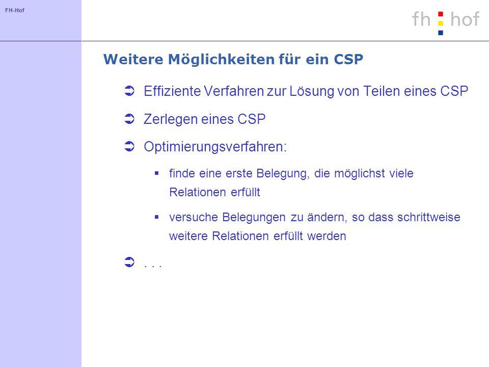 Weitere Möglichkeiten für ein CSP