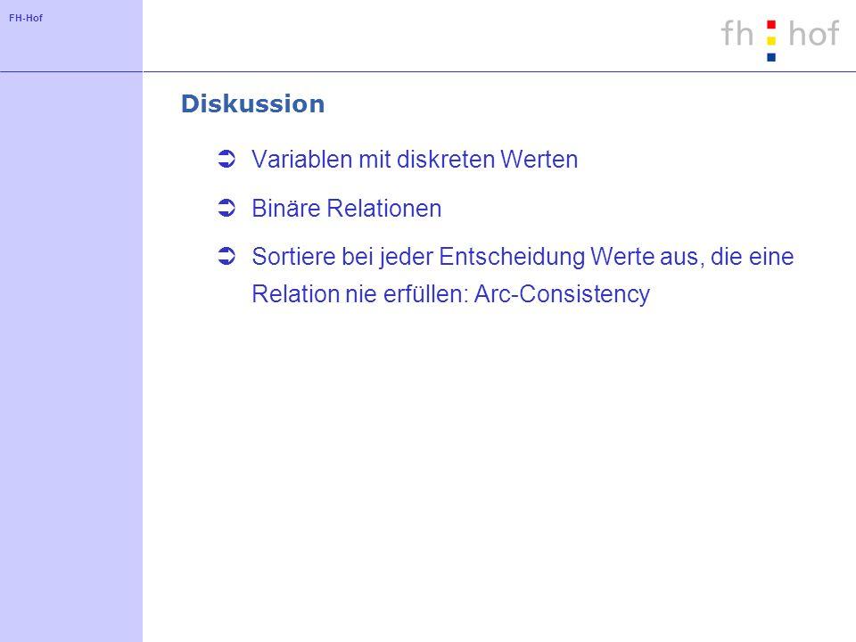 Diskussion Variablen mit diskreten Werten. Binäre Relationen.