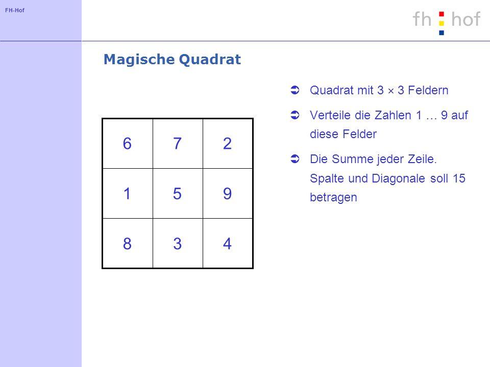 2 1 5 9 1 5 1 6 7 9 8 3 4 Magische Quadrat 6…8 2…4 5…9 2…9 1…9 1…9 6…8
