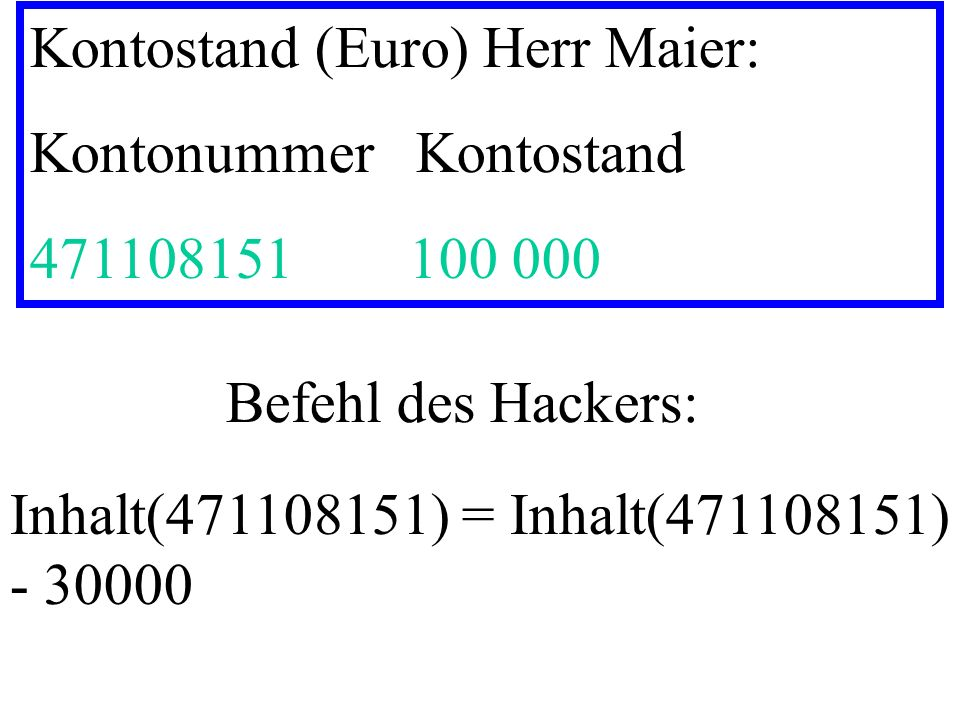 Kontostand (Euro) Herr Maier: