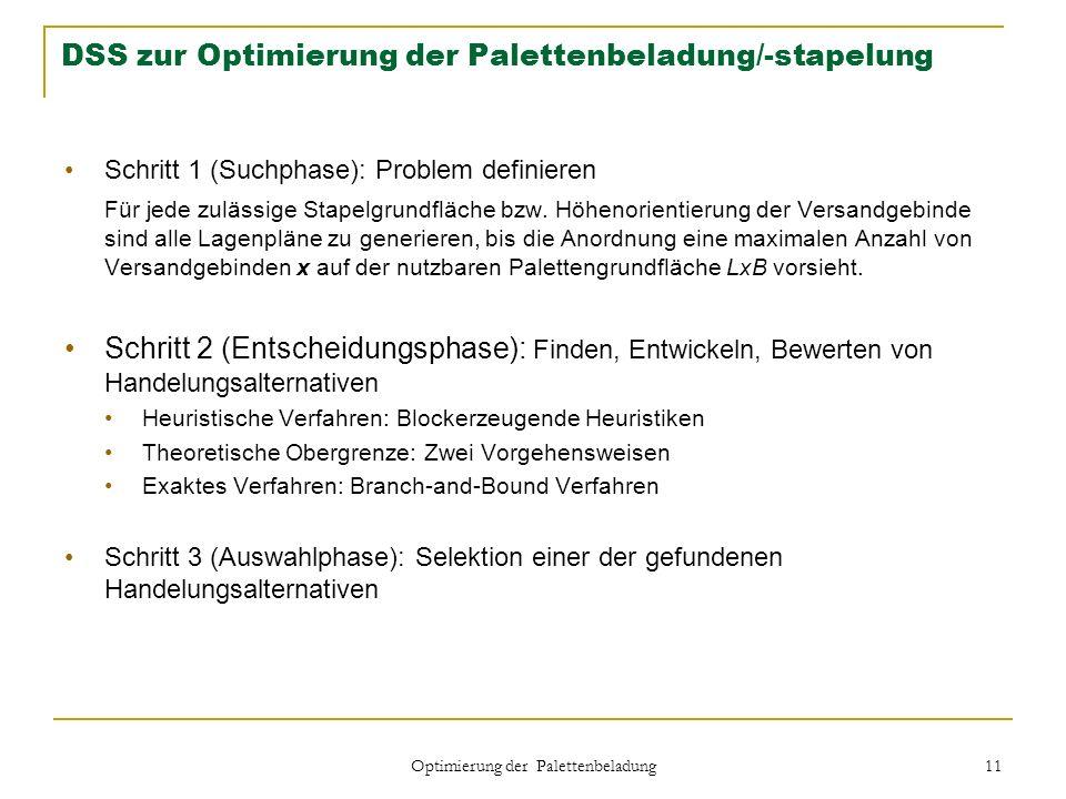 DSS zur Optimierung der Palettenbeladung/-stapelung