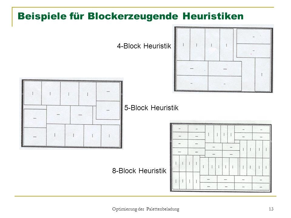 Beispiele für Blockerzeugende Heuristiken