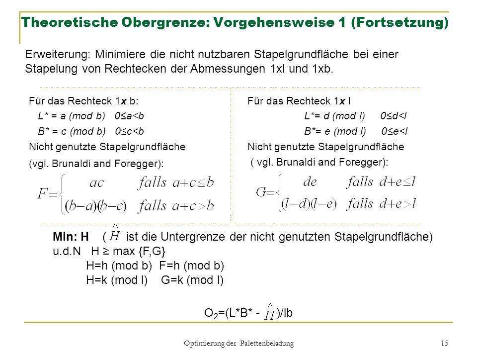 Theoretische Obergrenze: Vorgehensweise 1 (Fortsetzung)