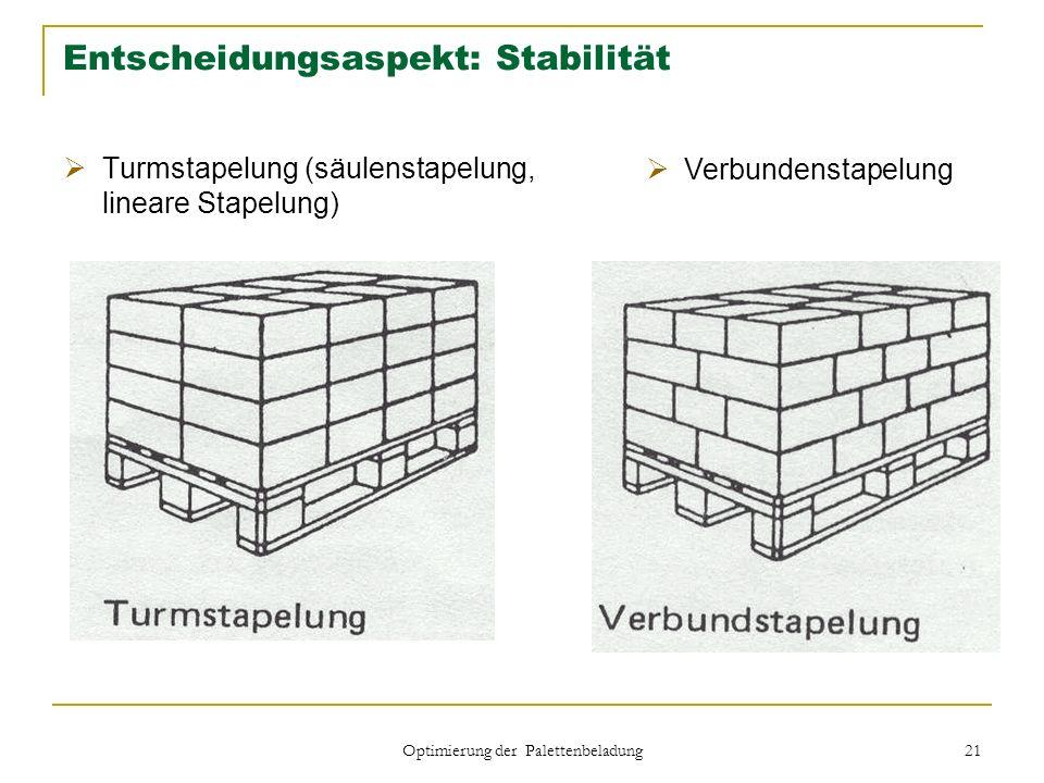 Entscheidungsaspekt: Stabilität