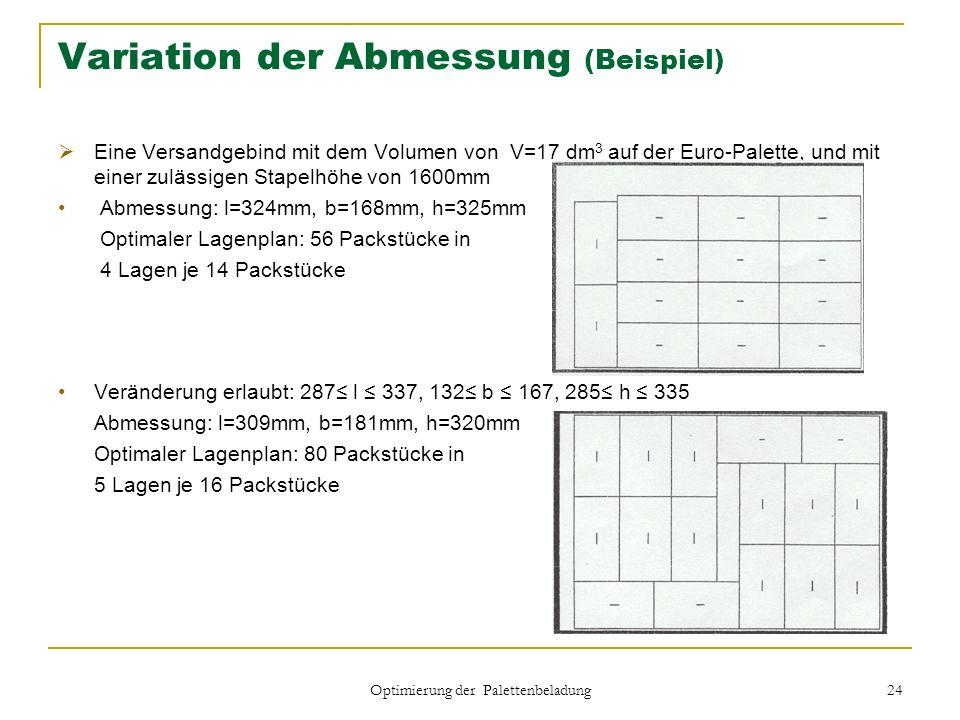 Variation der Abmessung (Beispiel)