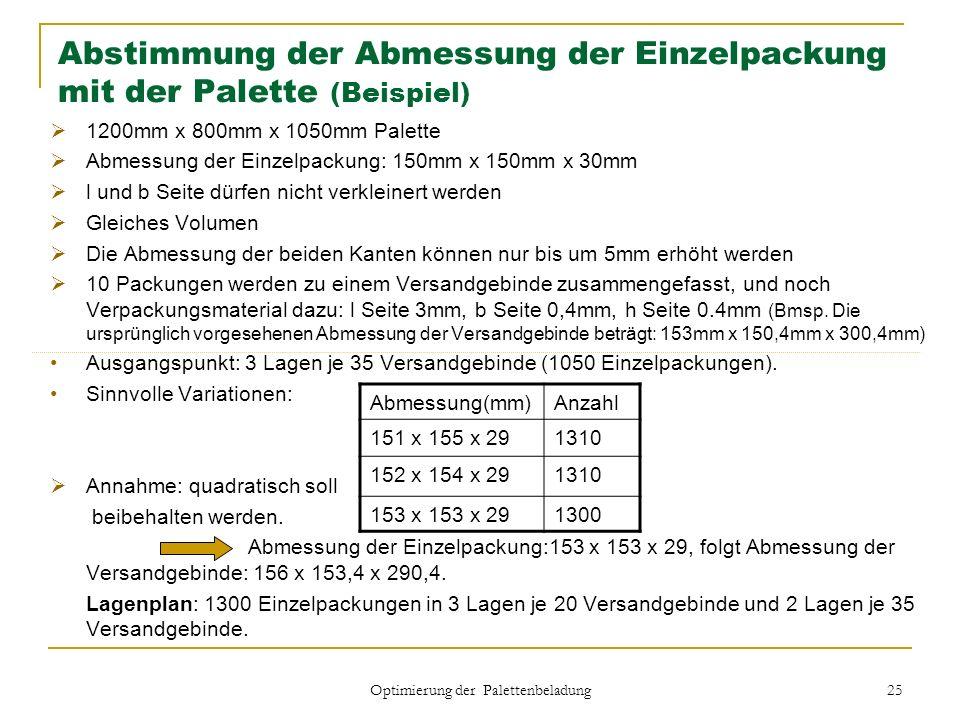 Abstimmung der Abmessung der Einzelpackung mit der Palette (Beispiel)