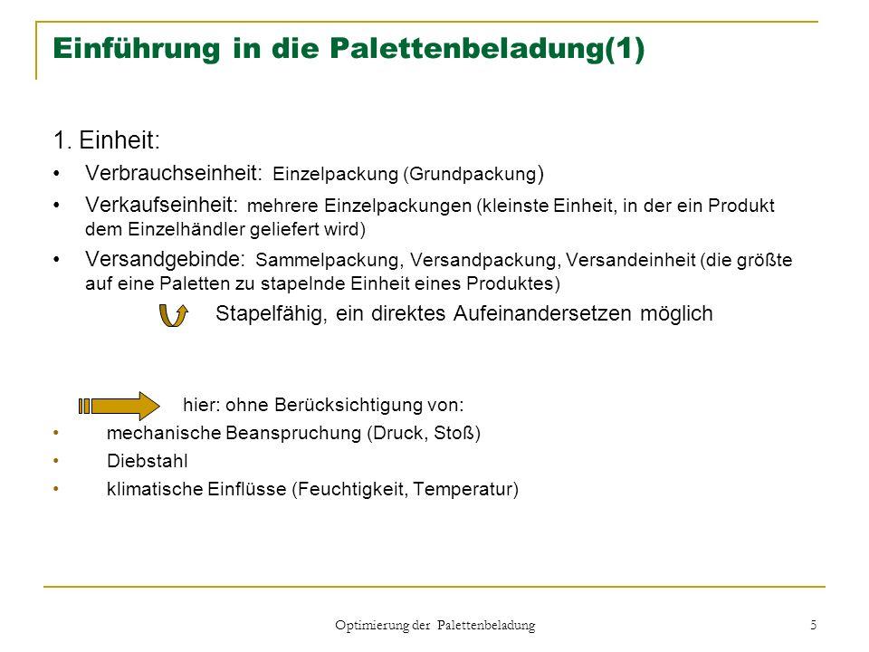 Einführung in die Palettenbeladung(1)