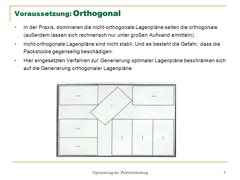 Voraussetzung: Orthogonal
