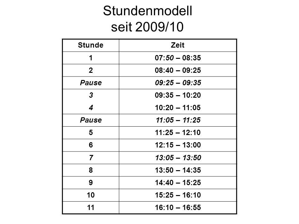 Stundenmodell seit 2009/10 Stunde Zeit 1 07:50 – 08:35 2 08:40 – 09:25