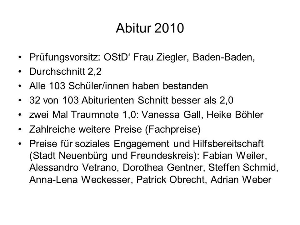 Abitur 2010 Prüfungsvorsitz: OStD' Frau Ziegler, Baden-Baden,