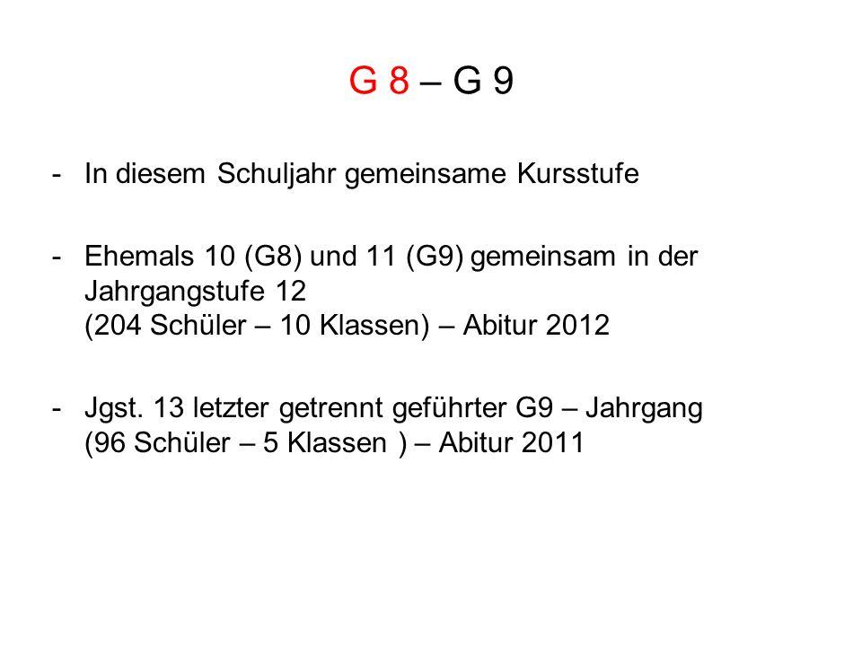 G 8 – G 9 In diesem Schuljahr gemeinsame Kursstufe