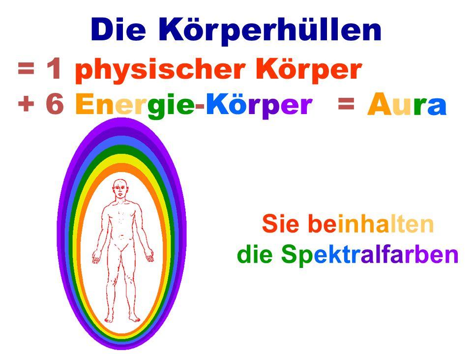 Sie beinhalten die Spektralfarben