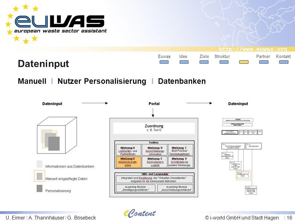 Dateninput Manuell I Nutzer Personalisierung I Datenbanken Euwas Idee