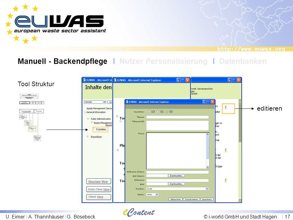 Manuell - Backendpflege I Nutzer Personalisierung I Datenbanken