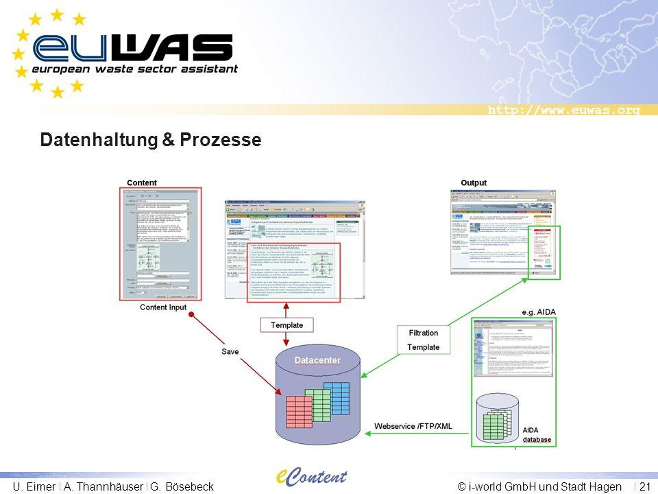 Datenhaltung & Prozesse