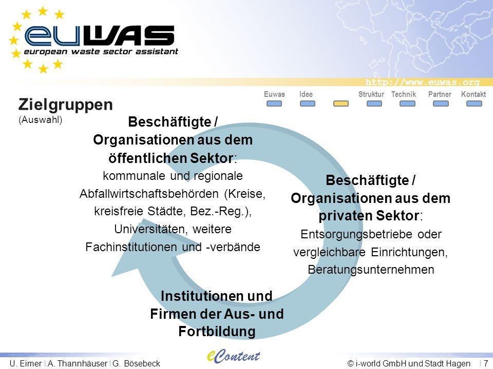 Institutionen und Firmen der Aus- und Fortbildung