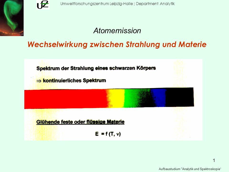 Wechselwirkung zwischen Strahlung und Materie