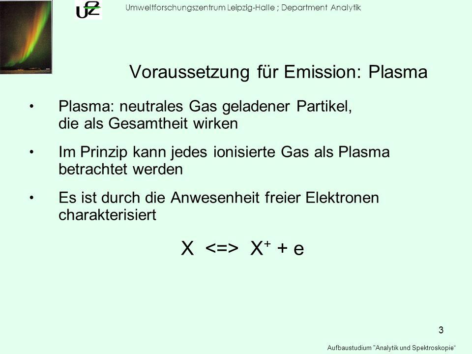 Voraussetzung für Emission: Plasma