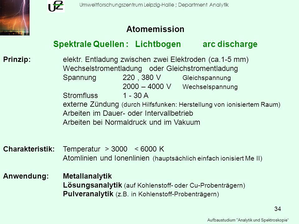 Spektrale Quellen : Lichtbogen arc discharge