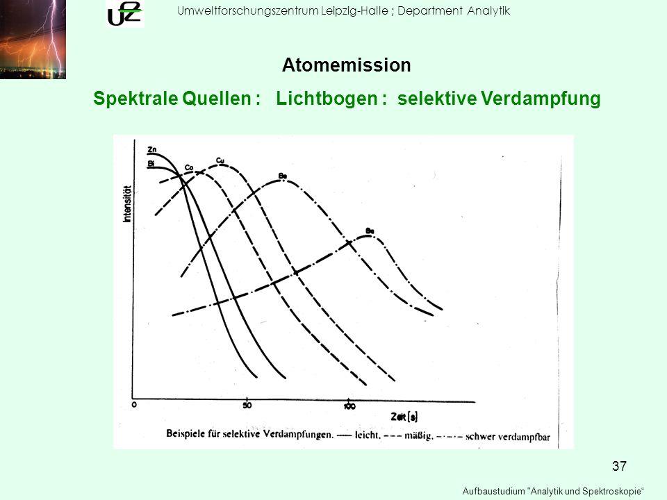 Spektrale Quellen : Lichtbogen : selektive Verdampfung