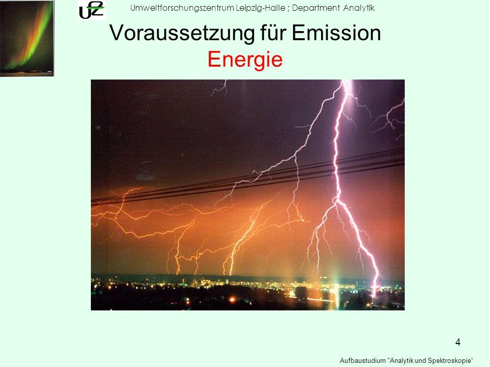 Voraussetzung für Emission Energie