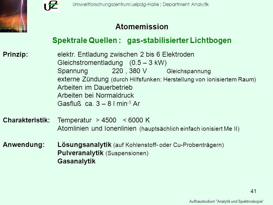 Spektrale Quellen : gas-stabilisierter Lichtbogen