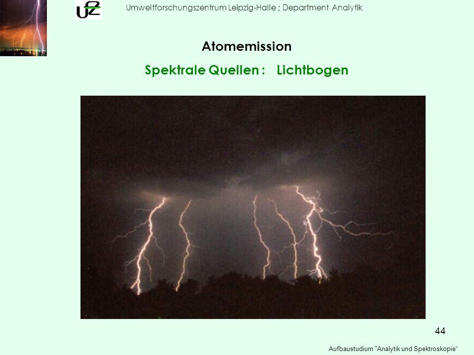 Spektrale Quellen : Lichtbogen