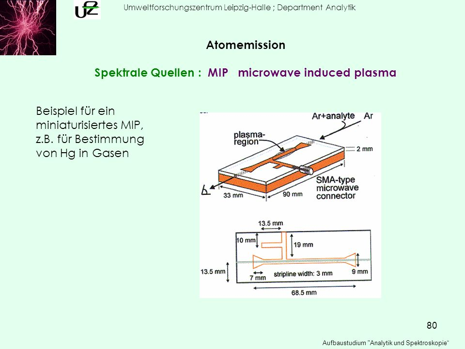 Spektrale Quellen : MIP microwave induced plasma