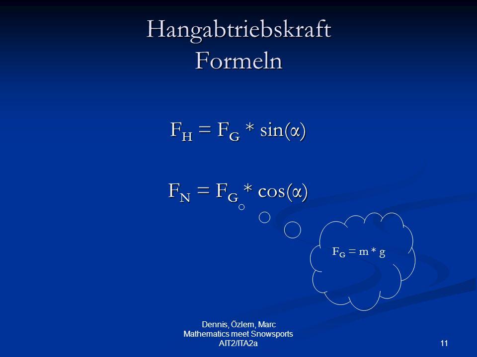 Hangabtriebskraft Formeln