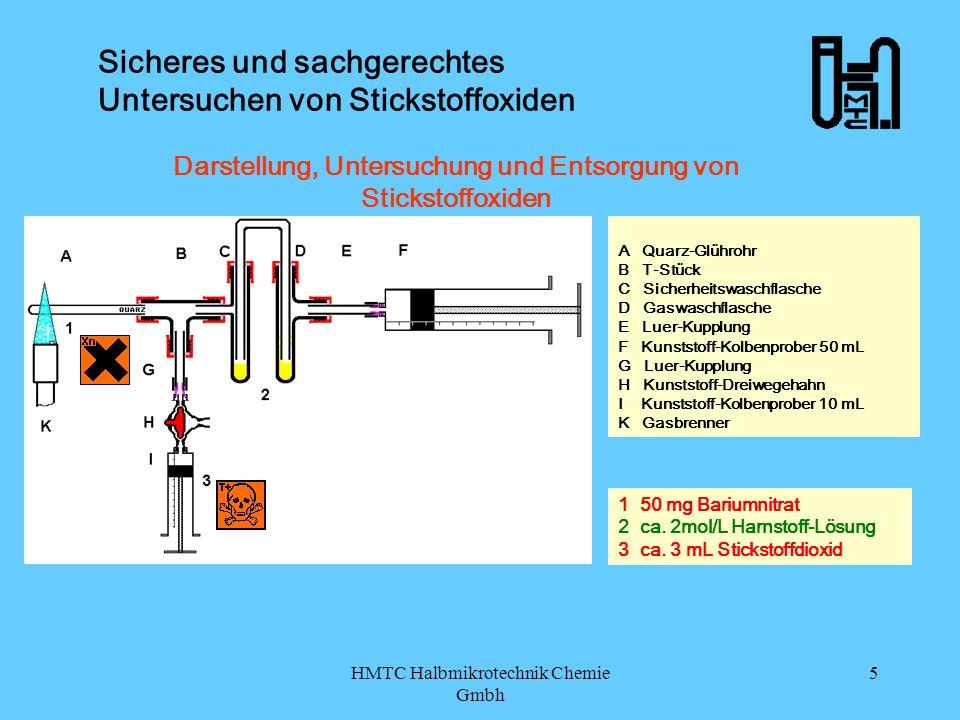 Darstellung, Untersuchung und Entsorgung von Stickstoffoxiden