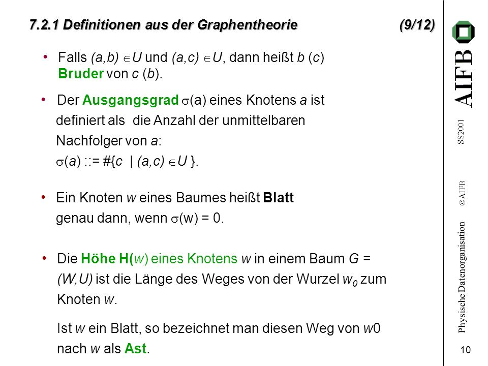 7.2.1 Definitionen aus der Graphentheorie (9/12)