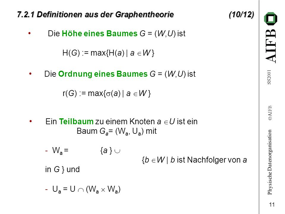 7.2.1 Definitionen aus der Graphentheorie (10/12)