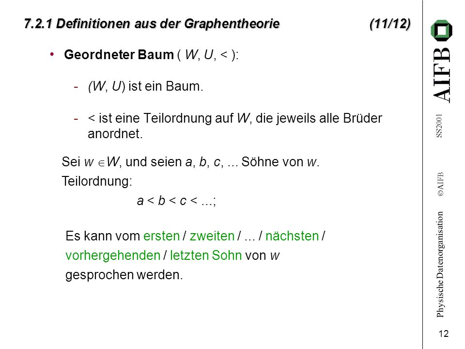 7.2.1 Definitionen aus der Graphentheorie (11/12)