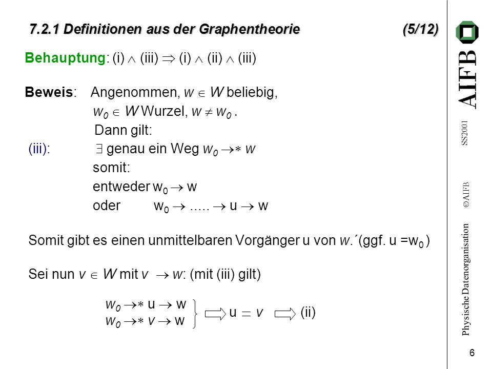 7.2.1 Definitionen aus der Graphentheorie (5/12)