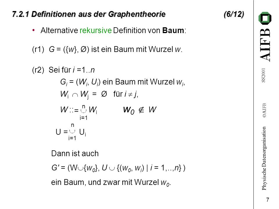 7.2.1 Definitionen aus der Graphentheorie (6/12)