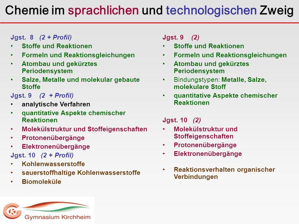 Chemie im sprachlichen und technologischen Zweig