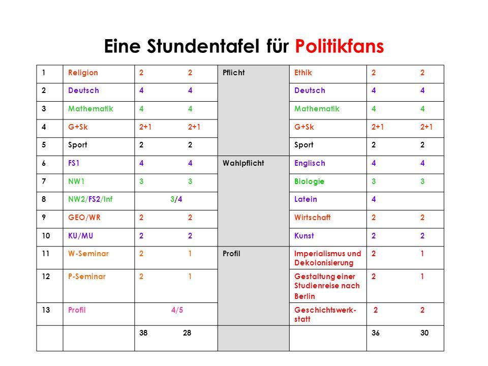 Eine Stundentafel für Politikfans