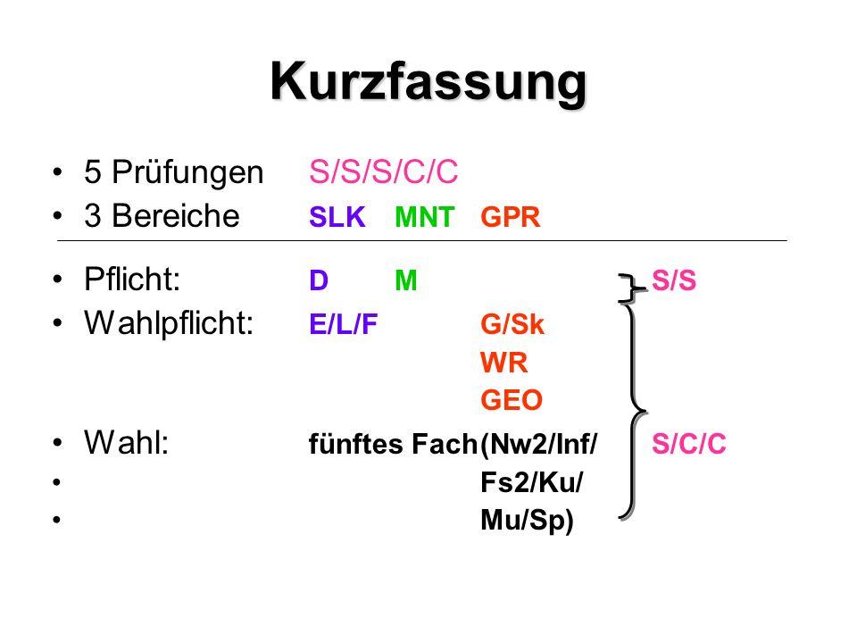 Kurzfassung 5 Prüfungen S/S/S/C/C 3 Bereiche SLK MNT GPR