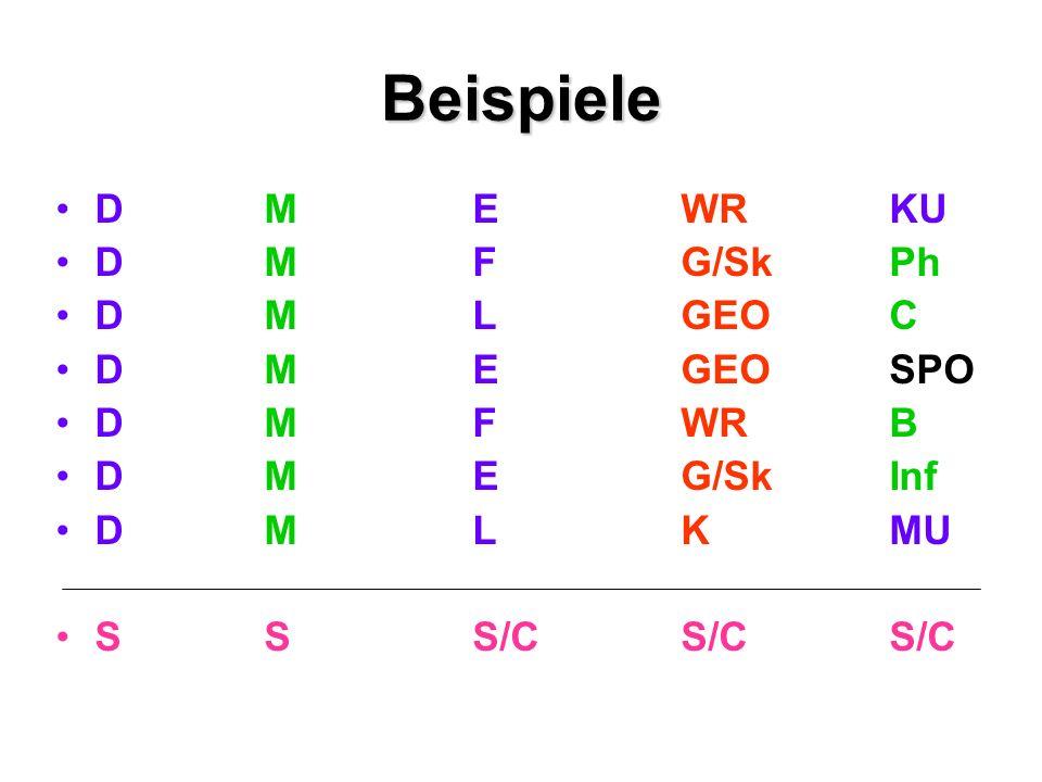 Beispiele D M E WR KU D M F G/Sk Ph D M L GEO C D M E GEO SPO