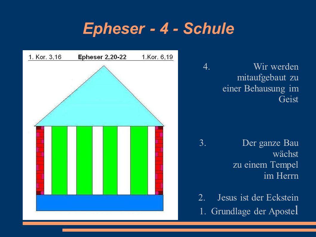 Epheser - 4 - Schule 4. Wir werden mitaufgebaut zu einer Behausung im