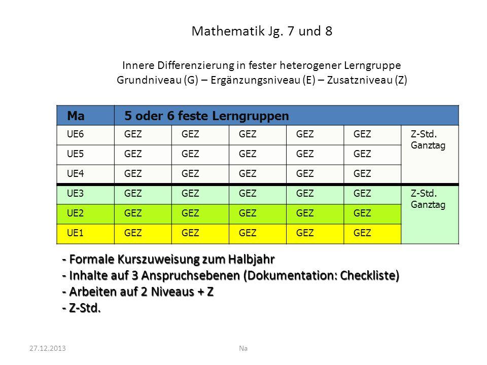 Mathematik Jg. 7 und 8 Innere Differenzierung in fester heterogener Lerngruppe Grundniveau (G) – Ergänzungsniveau (E) – Zusatzniveau (Z)
