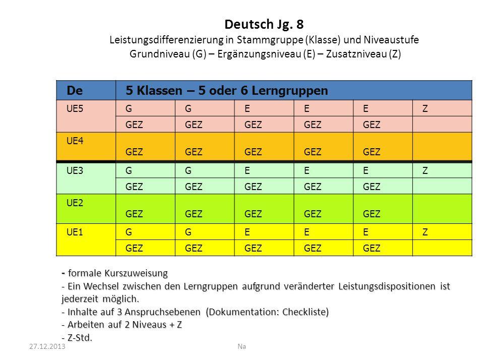 Deutsch Jg. 8 Leistungsdifferenzierung in Stammgruppe (Klasse) und Niveaustufe Grundniveau (G) – Ergänzungsniveau (E) – Zusatzniveau (Z)