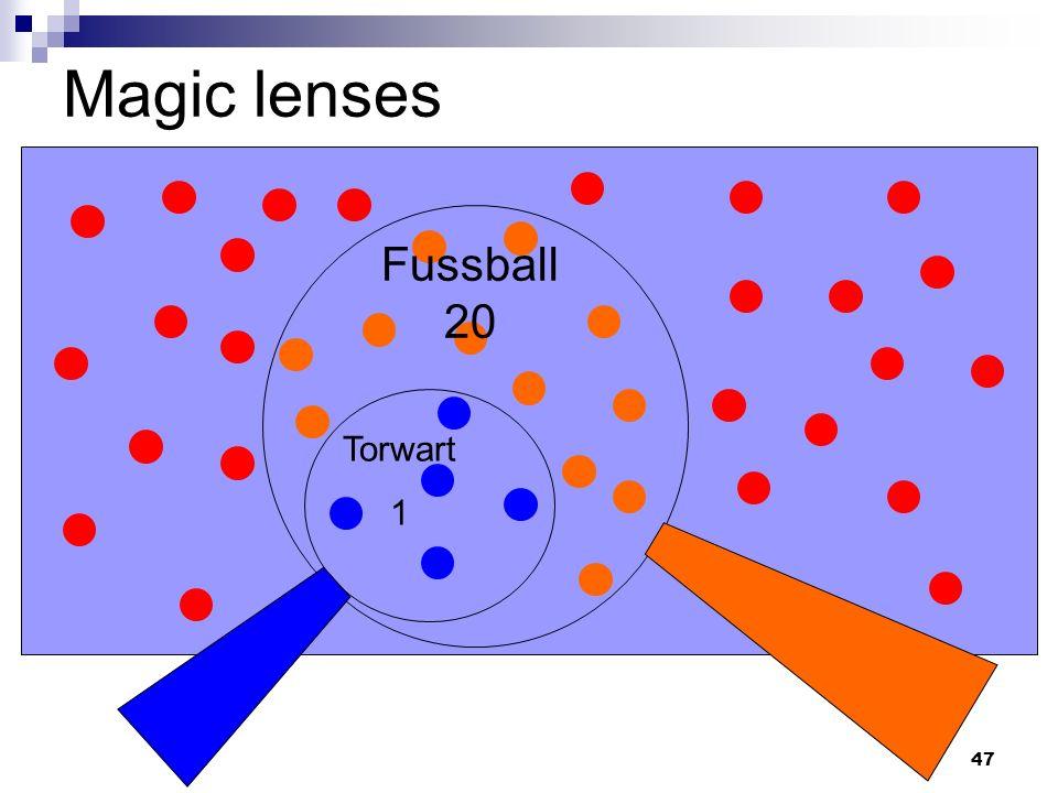 Magic lenses Fussball 20 Torwart 1