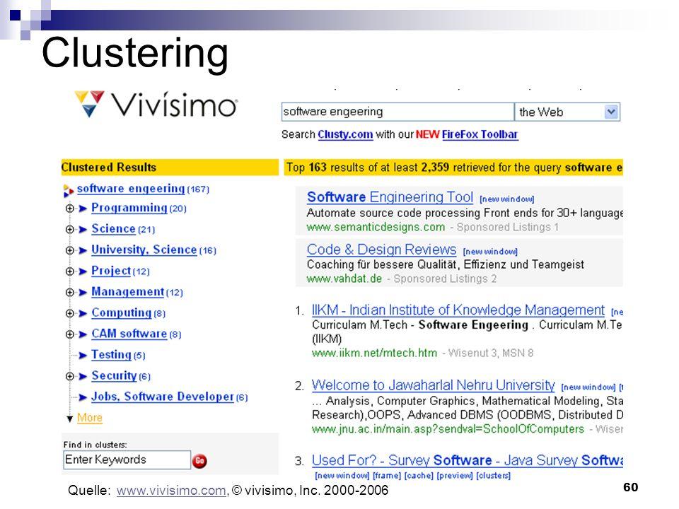 Clustering Quelle: www.vivisimo.com, © vivisimo, Inc. 2000-2006