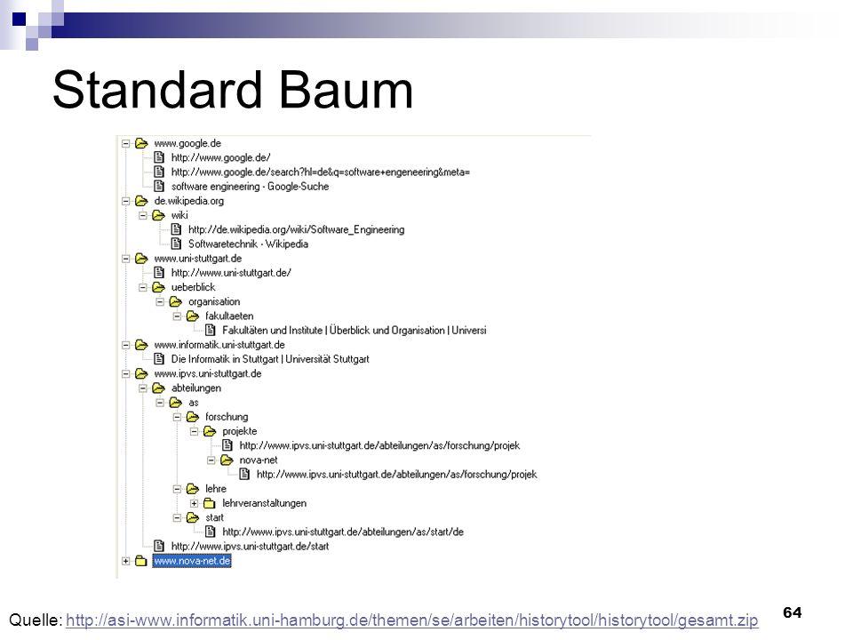 Standard Baum Quelle: http://asi-www.informatik.uni-hamburg.de/themen/se/arbeiten/historytool/historytool/gesamt.zip.