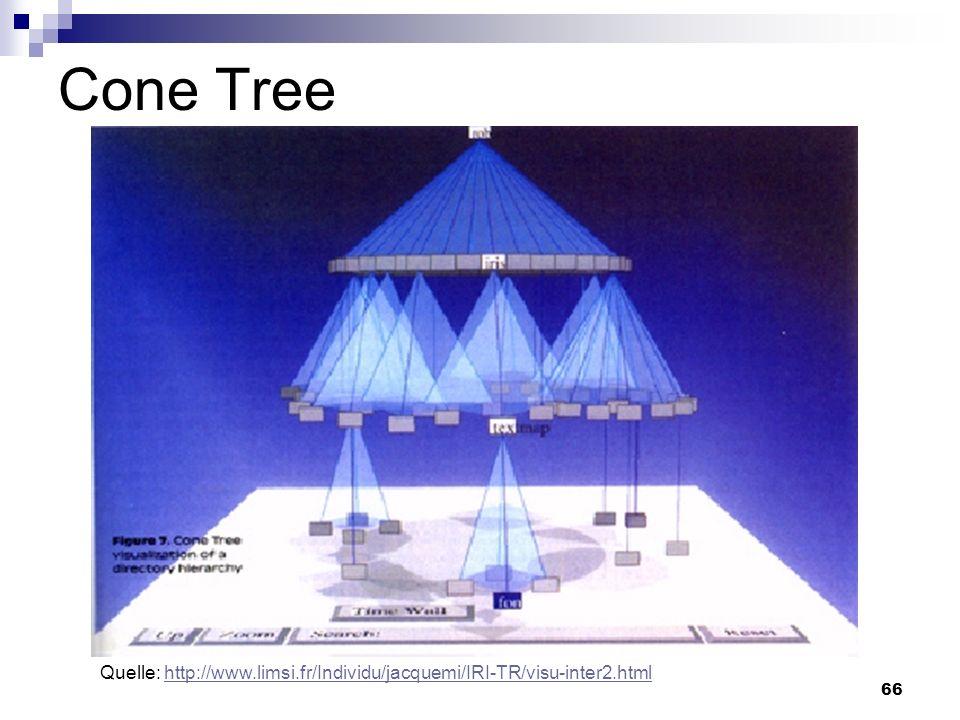 Cone Tree Nachteil: Beschriftungteil zu Kurz.