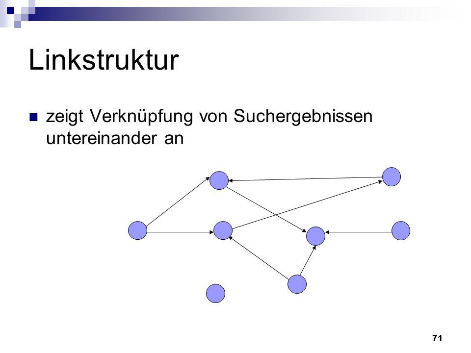 Linkstruktur zeigt Verknüpfung von Suchergebnissen untereinander an
